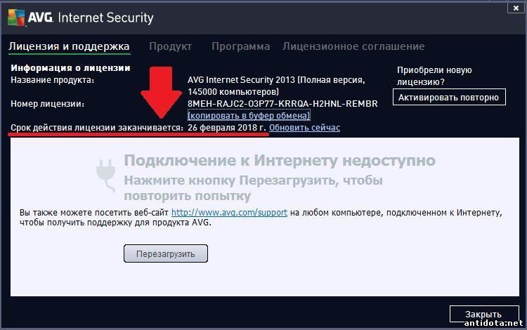 сведения об AVG